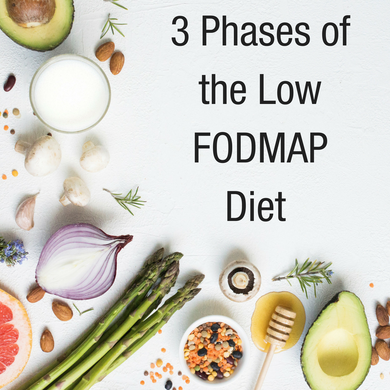 3 PHASES OF LOW FODMAP DIET